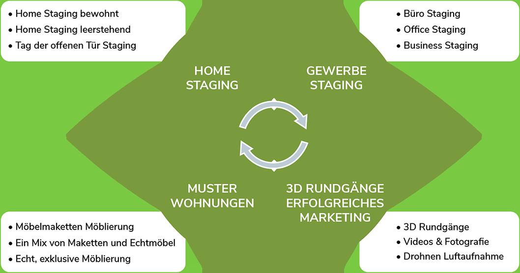 grüner punkt_v4